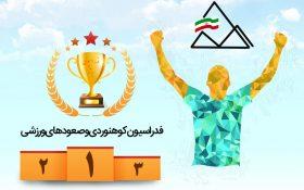 فدراسیون کوهنوردی و صعودهای ورزشی برترین فدراسیون